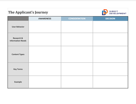 The Applicant Journey Blank Worksheet